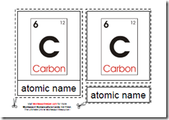 Montessori Atomic Sybmols Cards