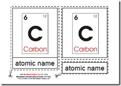 Montessori Atomic Sybmols Cards