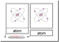 Montessori Parts of Atom