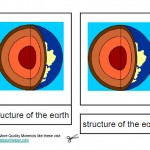 Montessori PDF Materials, Structure of the Earth Cards, Age 3 to 6