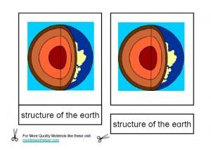 Montessori Structure of the Earth Materials