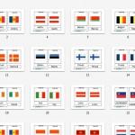 Montessori European Flags, Age 3 to 6