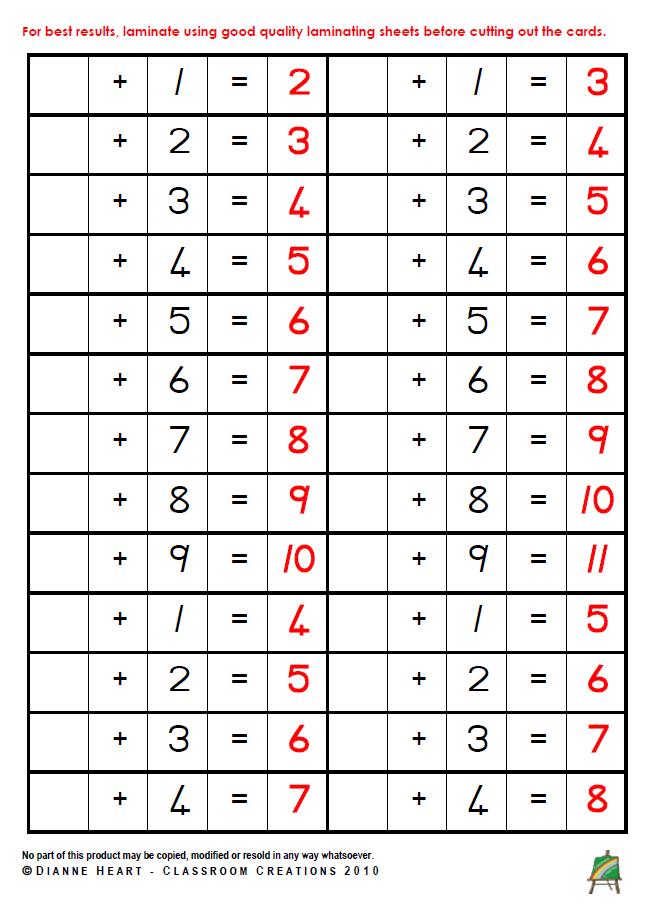 Montessori Basic Addition Formats