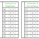 Montessori Subtraction Booklet