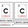 Atomic Symbols Montessori Materials, Age 3 to 6